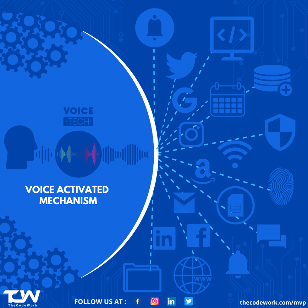 Voice Activated Mechanism by TheCodeWork