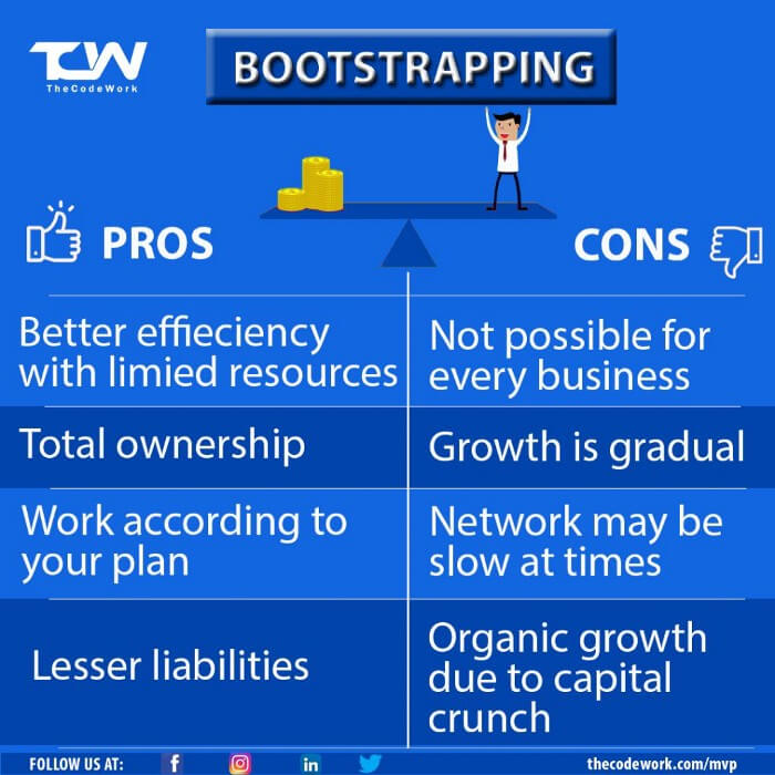Pros and Cons of Bootstrapping by TheCodeWork