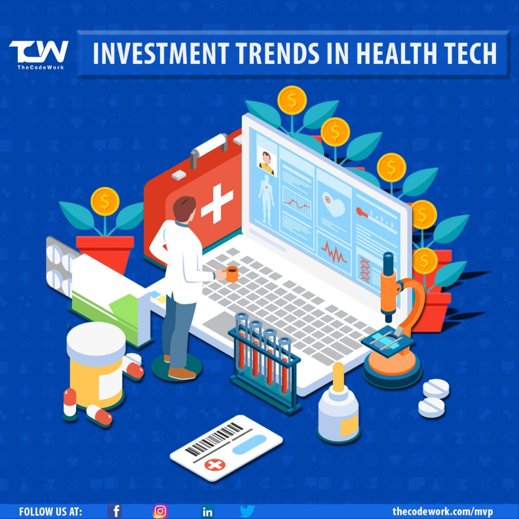 Trends of investment in HealthTech