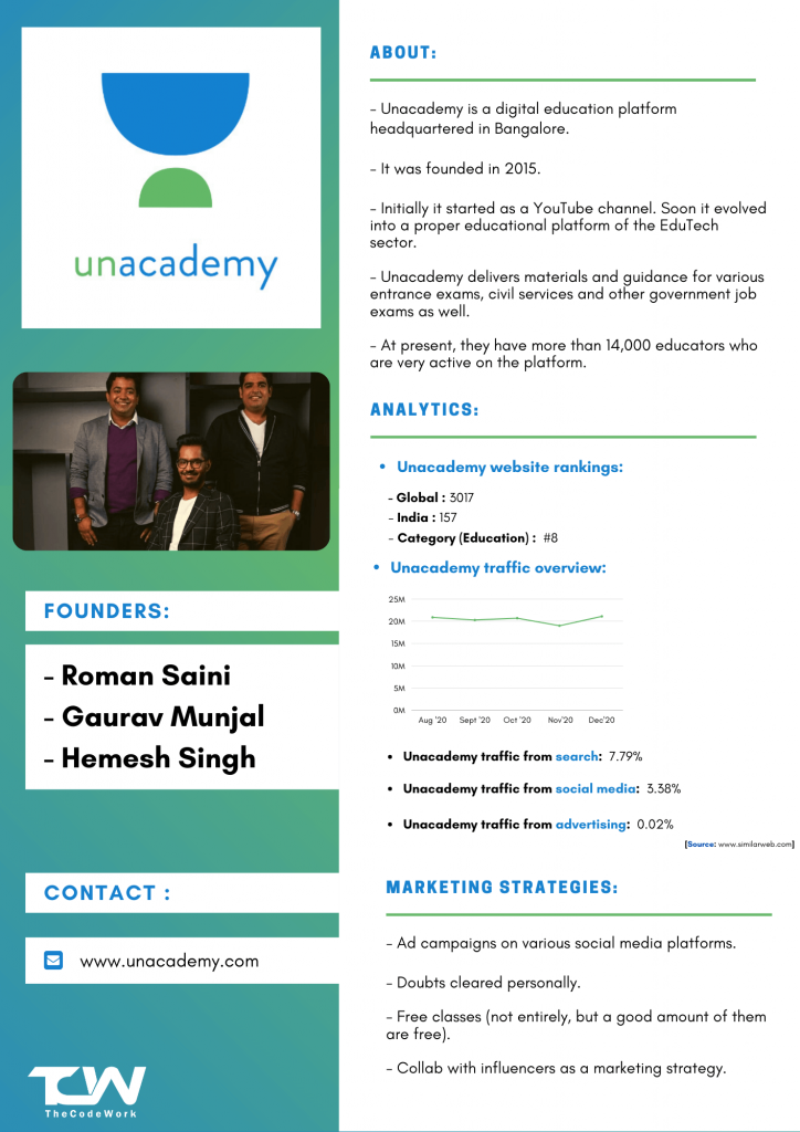 case study with data on unacademy