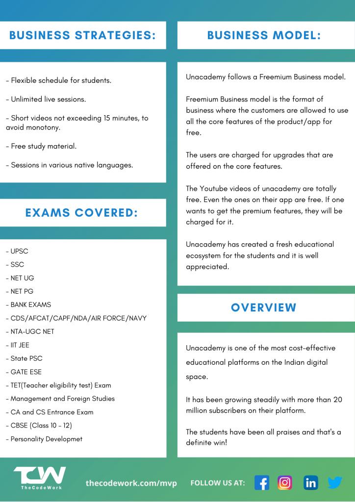 detailed case study on unacademy