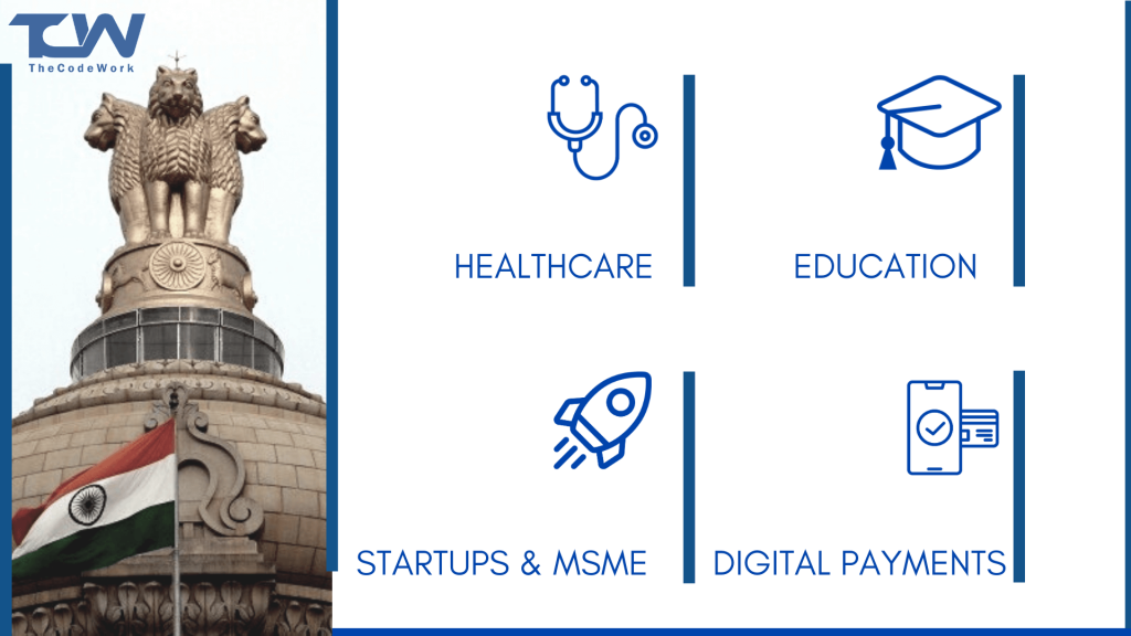 Union Budget for startup education healthcare