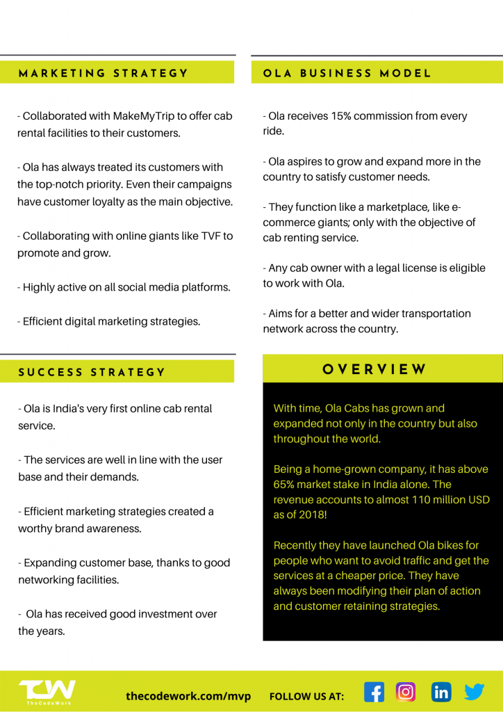 Case study on ola cabs with detaild data