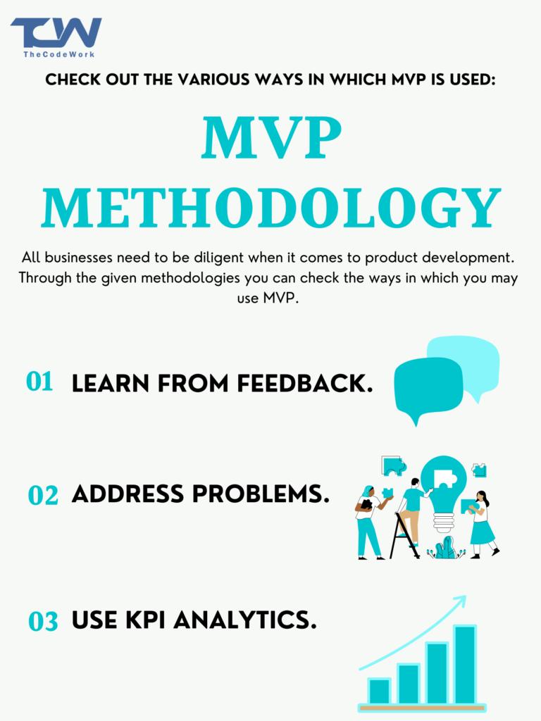 MVP methodology