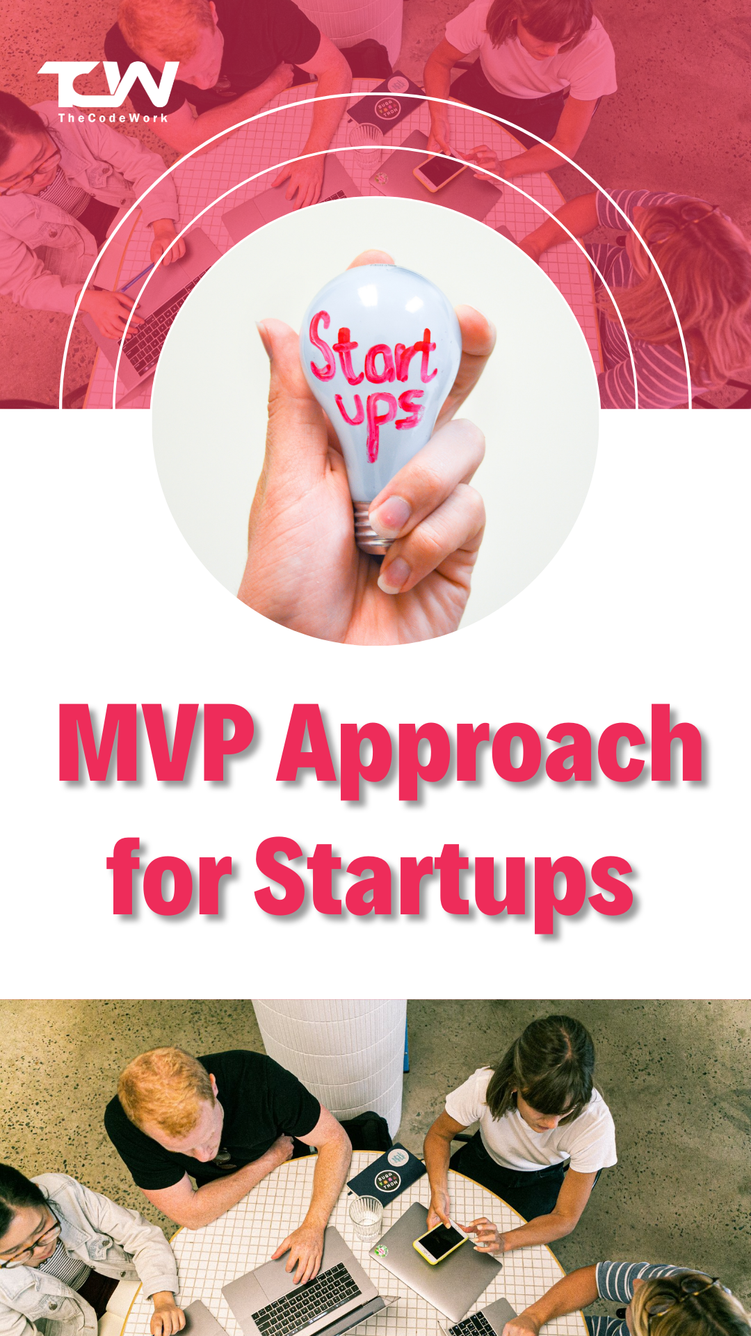 MVP Approach for Startups –  What and how?